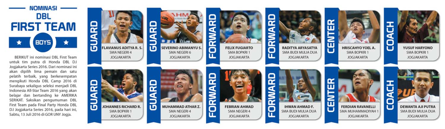 Nominasi First Team Cowok HONDA DBL Jogja Series 2016